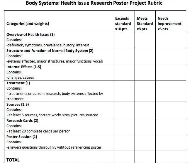 Human Anatomy Worksheets High School Mrs Reeds Science Class Human