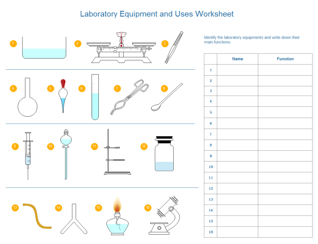 Lab Equipment Uses Worksheet  Editable Worksheet With Laboratory