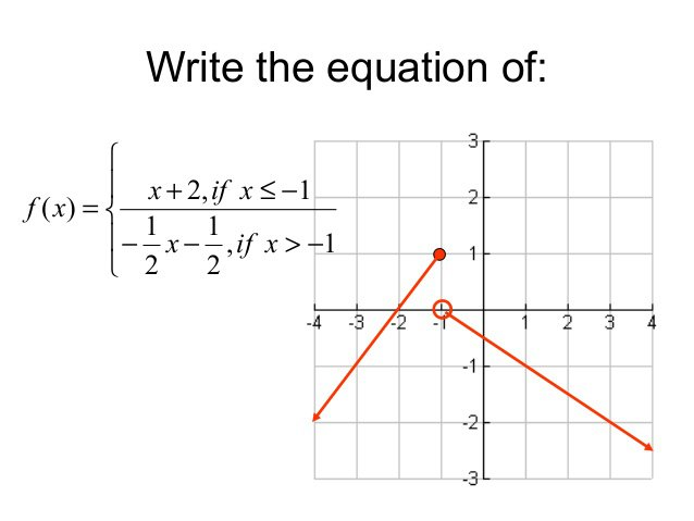 Linear Piecewise Functions Worksheet The Best Worksheets Image