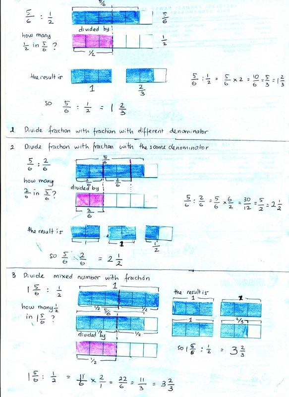 Math  Learn About Concept Of Dividing Fraction Using Visual Aids