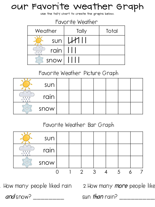 Math Worksheets For First Grade Graphs