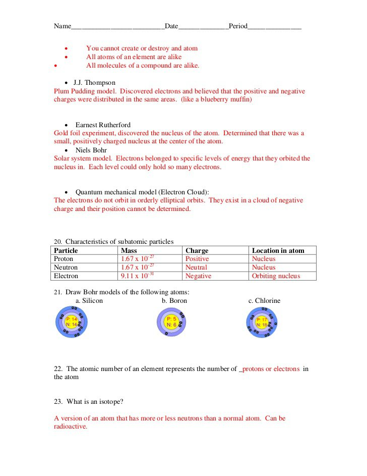 Models Of The Atom Worksheet Answers Images