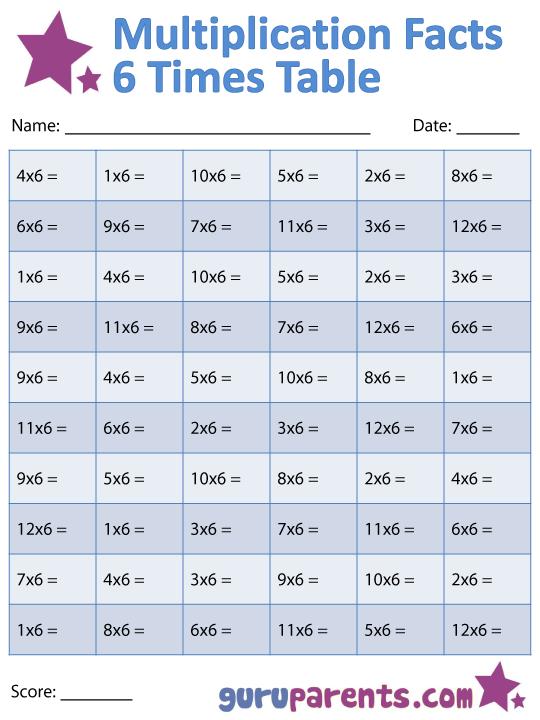 Multiplication Worksheets 6 Multiplication Facts Worksheets