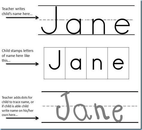 Name Writing Templates