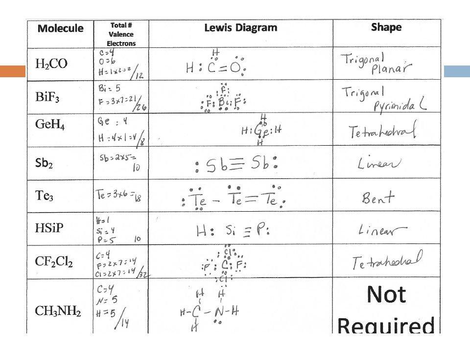 Np Apchemistry Chapter10]