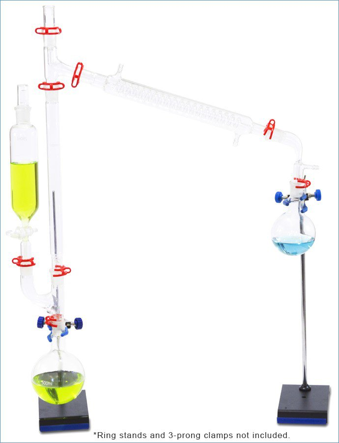 Organic Compounds Worksheet Biology Answers