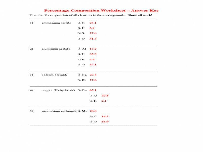 Percent Composition Worksheet Percent Composition Worksheet 2