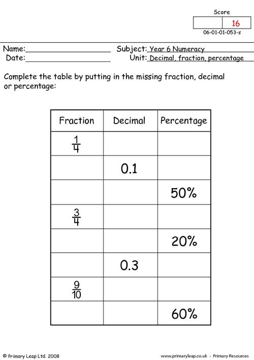 Percents Fractions And Decimals Worksheets