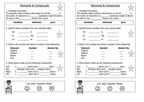 Periodic Table Elements Worksheets Middle School Best Of All