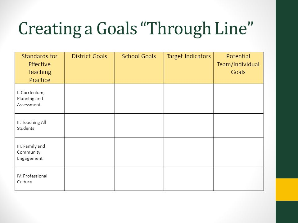 Personal Goals Worksheet The Best Worksheets Image Collection
