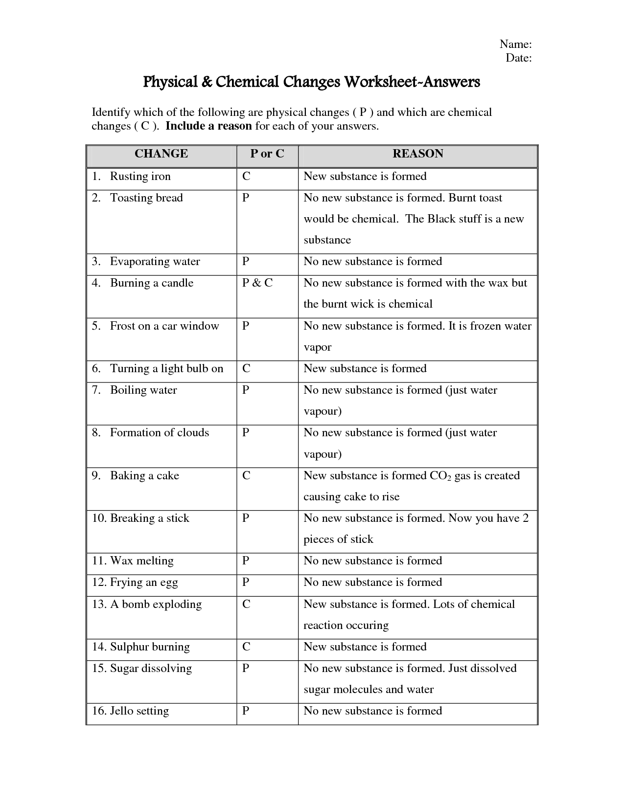 Physical Change Vs Chemical Change Worksheet