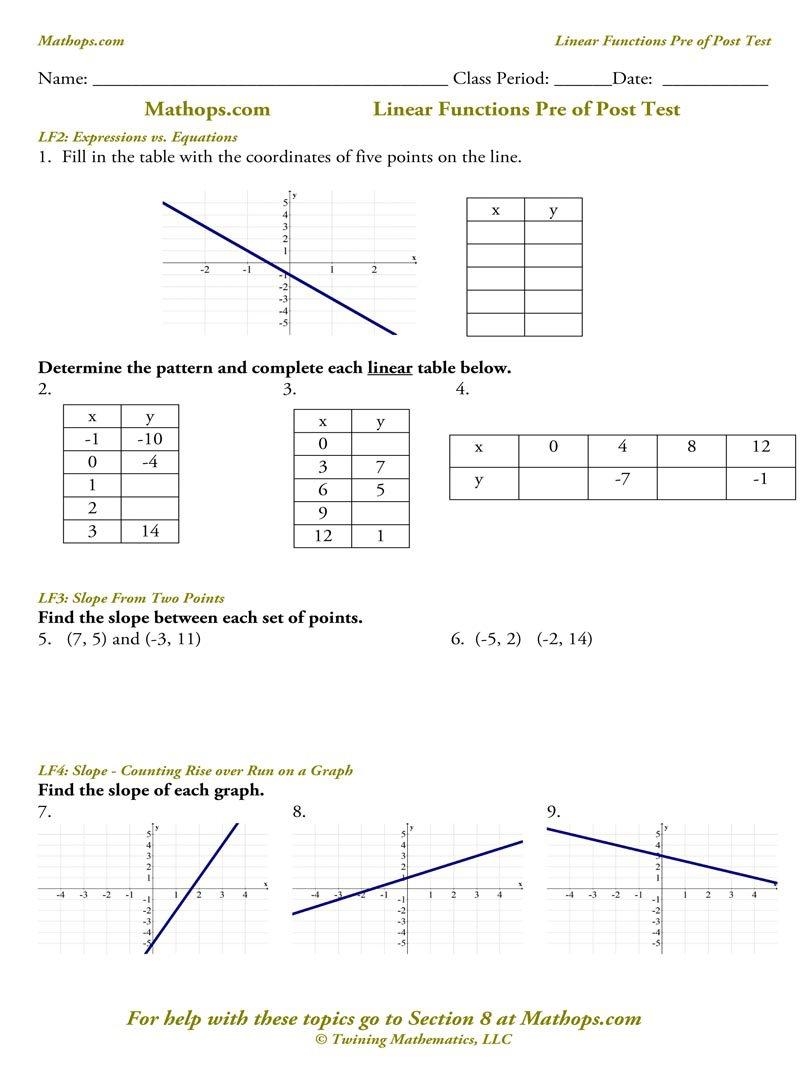 Piecewise Functions Worksheets Gallery