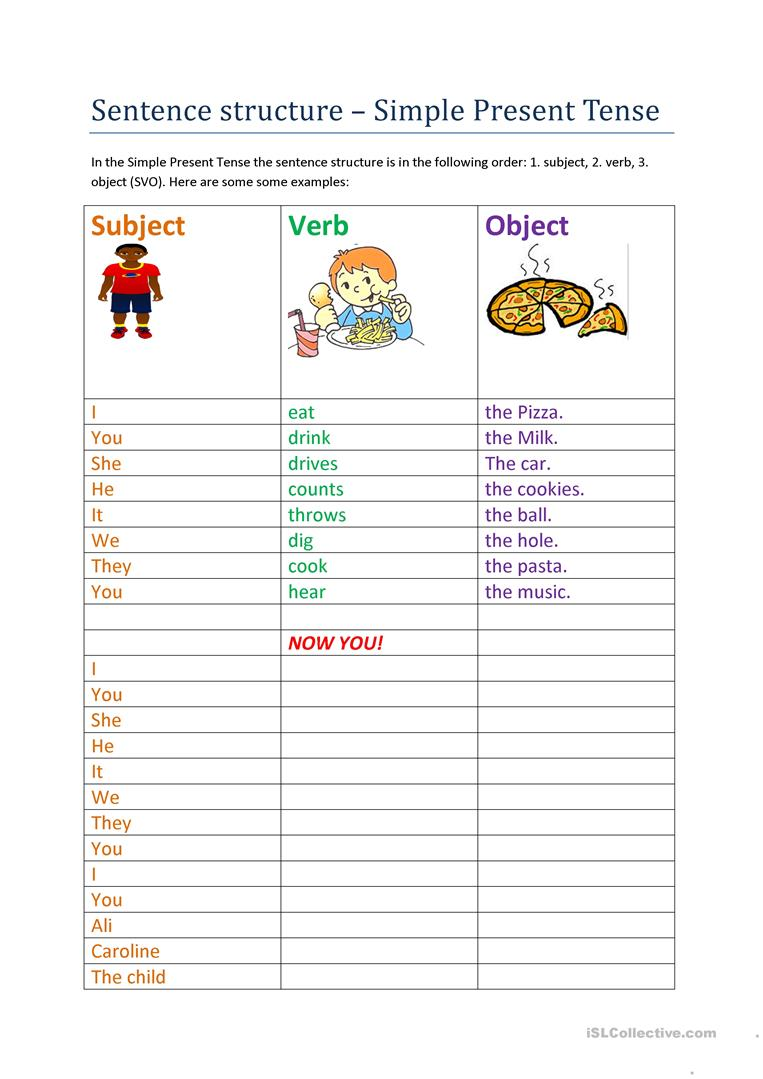 Printables  Writing Structure Worksheets  Sentence Structure
