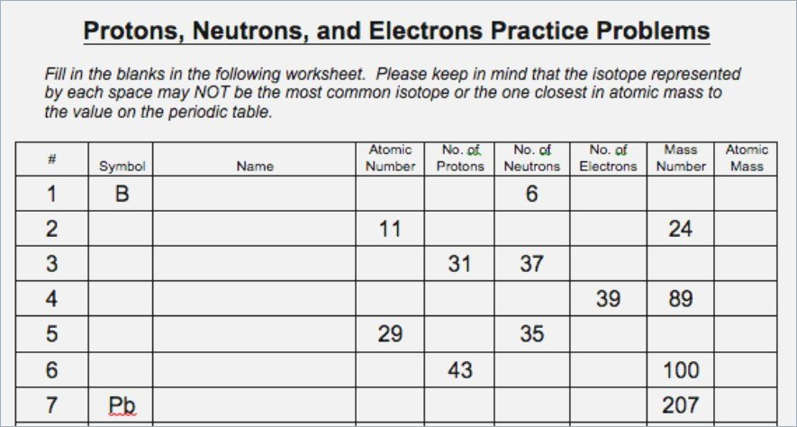 Protons Neutrons Electrons Atomic And Mass Worksheet Answers New