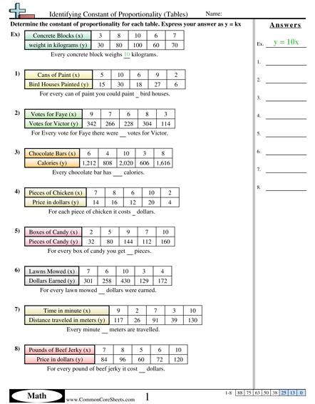 Ratio Tables Worksheets Big Reading Worksheets States Of Matter