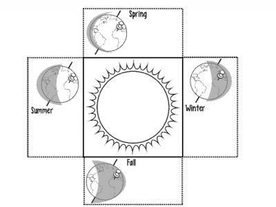 Seasons Worksheet Middle School