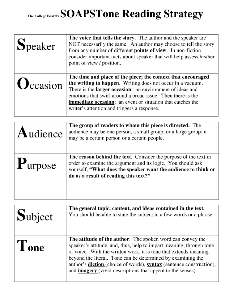 Soapstone Essay Brutus Anti Federalist Papers Worksheet