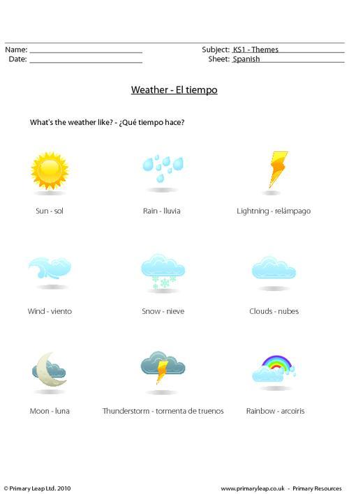 Spanish Weather