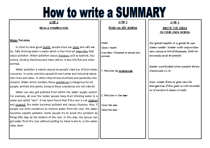 Summary Writing Worksheet The Best Worksheets Image Collection