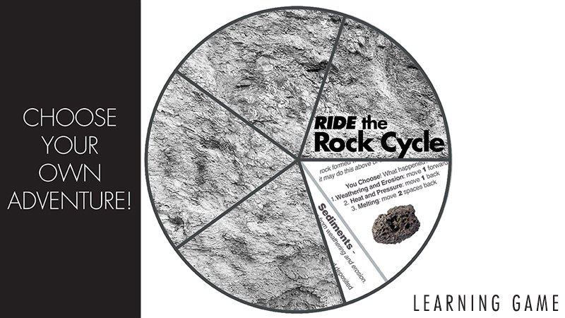 This Interactive Rock Cycle Worksheet Is Perfect For Your Science