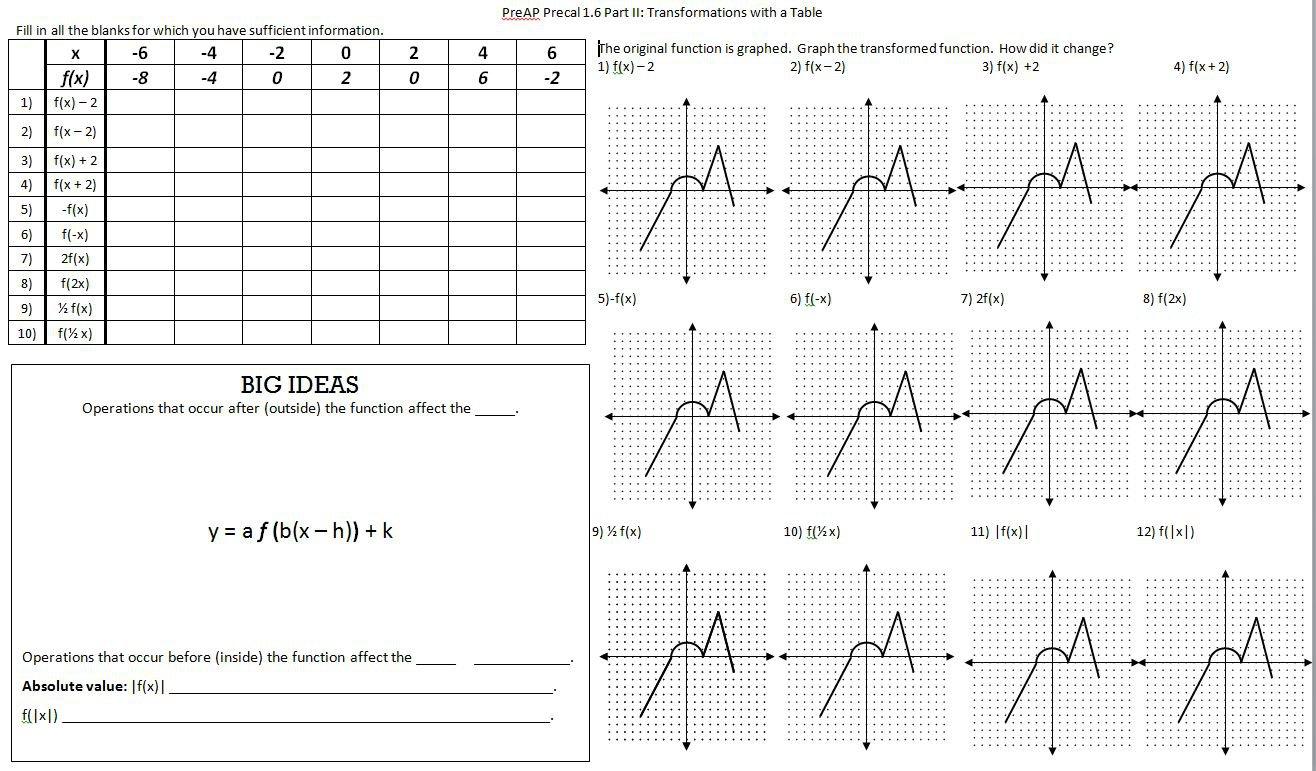 Transformation Of Graphs Worksheet The Best Worksheets Image