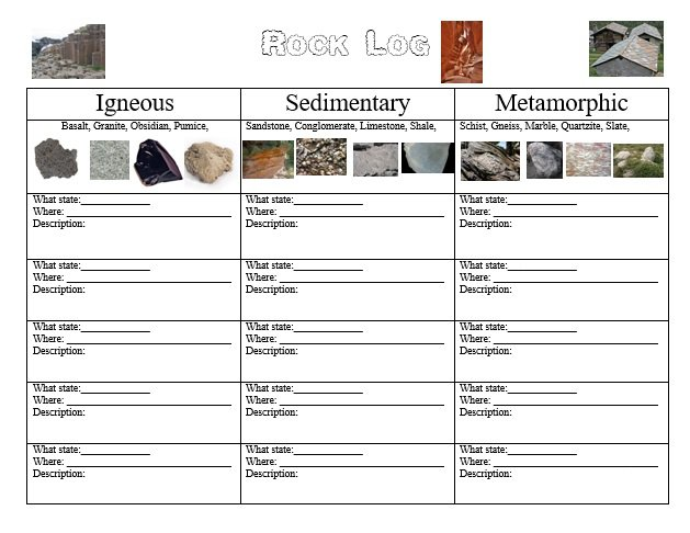Types Of Rocks Worksheet 115759