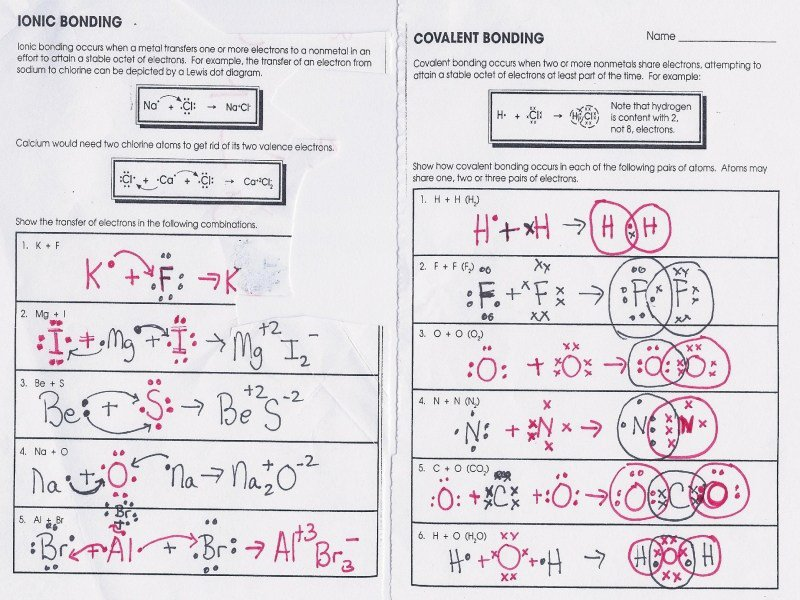 Unique Ionic Bonding Worksheet Answers Lovely Chemical Bonding And