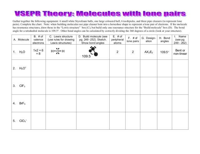 Vsepr Theory Worksheet