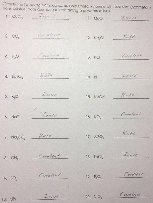 Worksheets 42 Lovely Naming Compounds Worksheet High Resolution