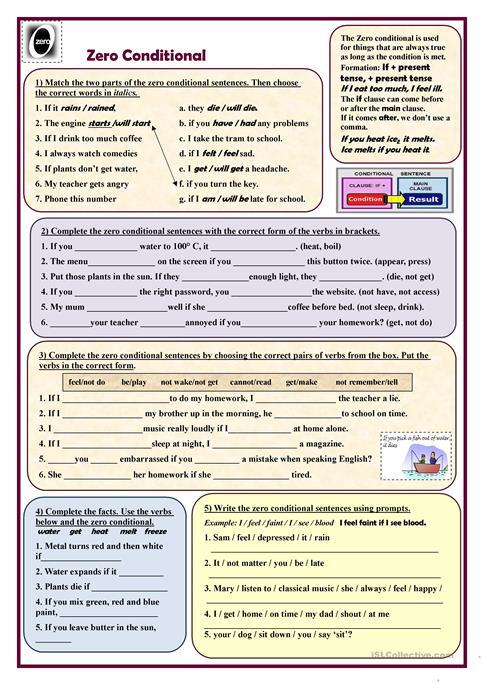 Zero Conditional (exercises) Worksheet