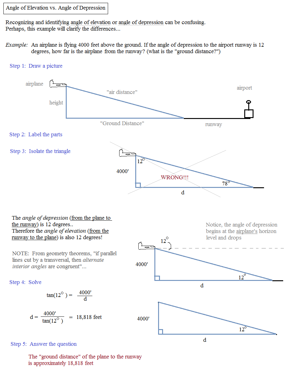 35 Angles Of Elevation And Depression Worksheet Answers, Angles Of