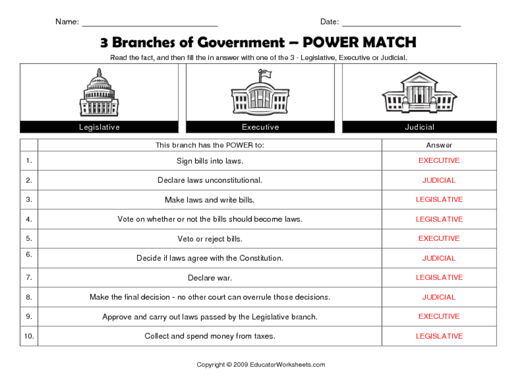 3 Branches Of Government Worksheets 503000