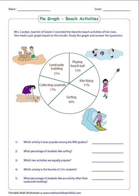 5th Grade Math Worksheets Bar Graphs Lovely Pie Graph Worksheets