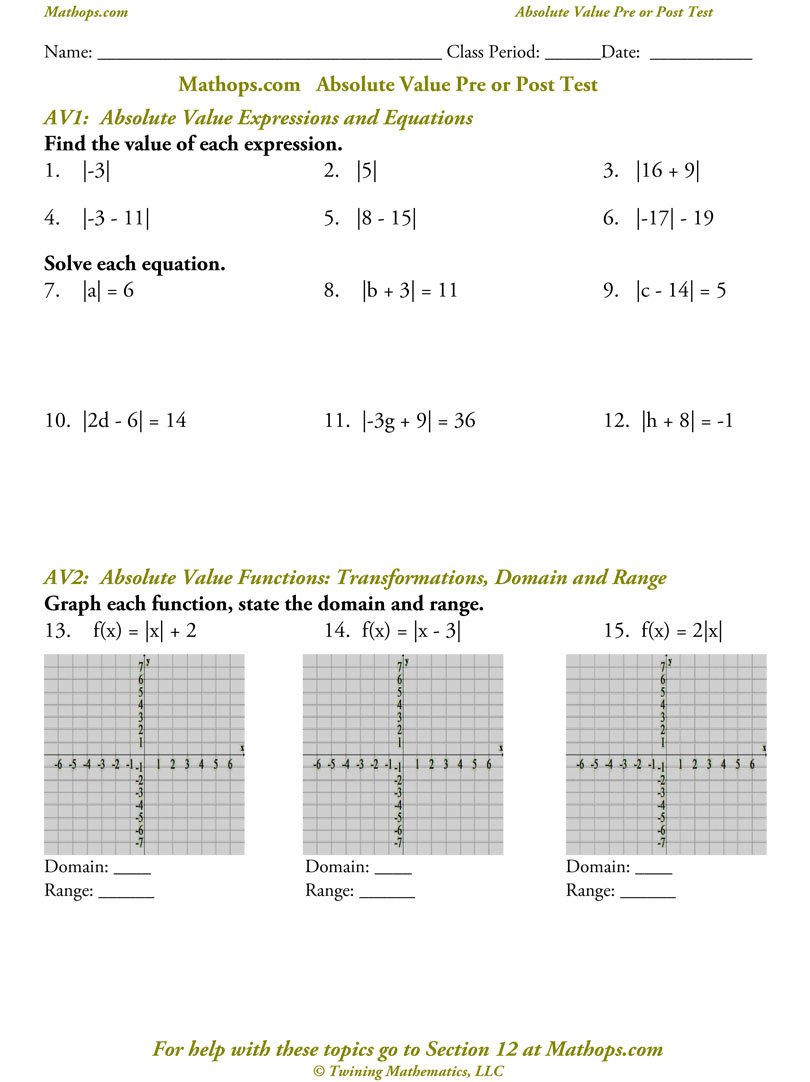 Absolute Value Transformations Worksheet Answers The Best