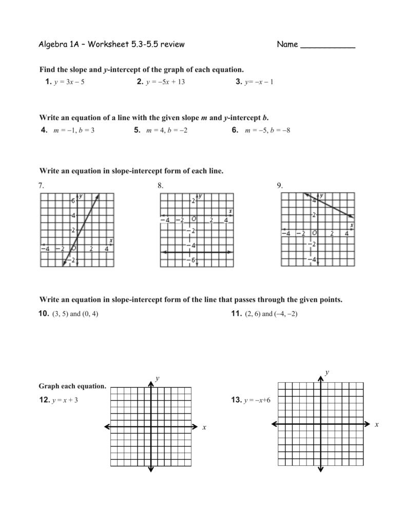 Algebra 1a Worksheet 5 Graphing Slope Intercept Form