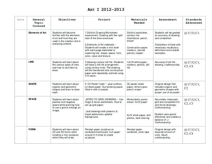 Art 1 Curriculum Art I General Objectives Art Vocabulary