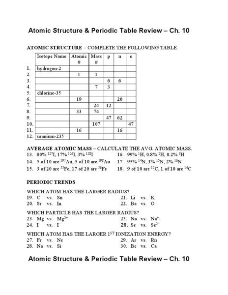 Atomic Structure And The Periodic Table Worksheet Answers Atomic