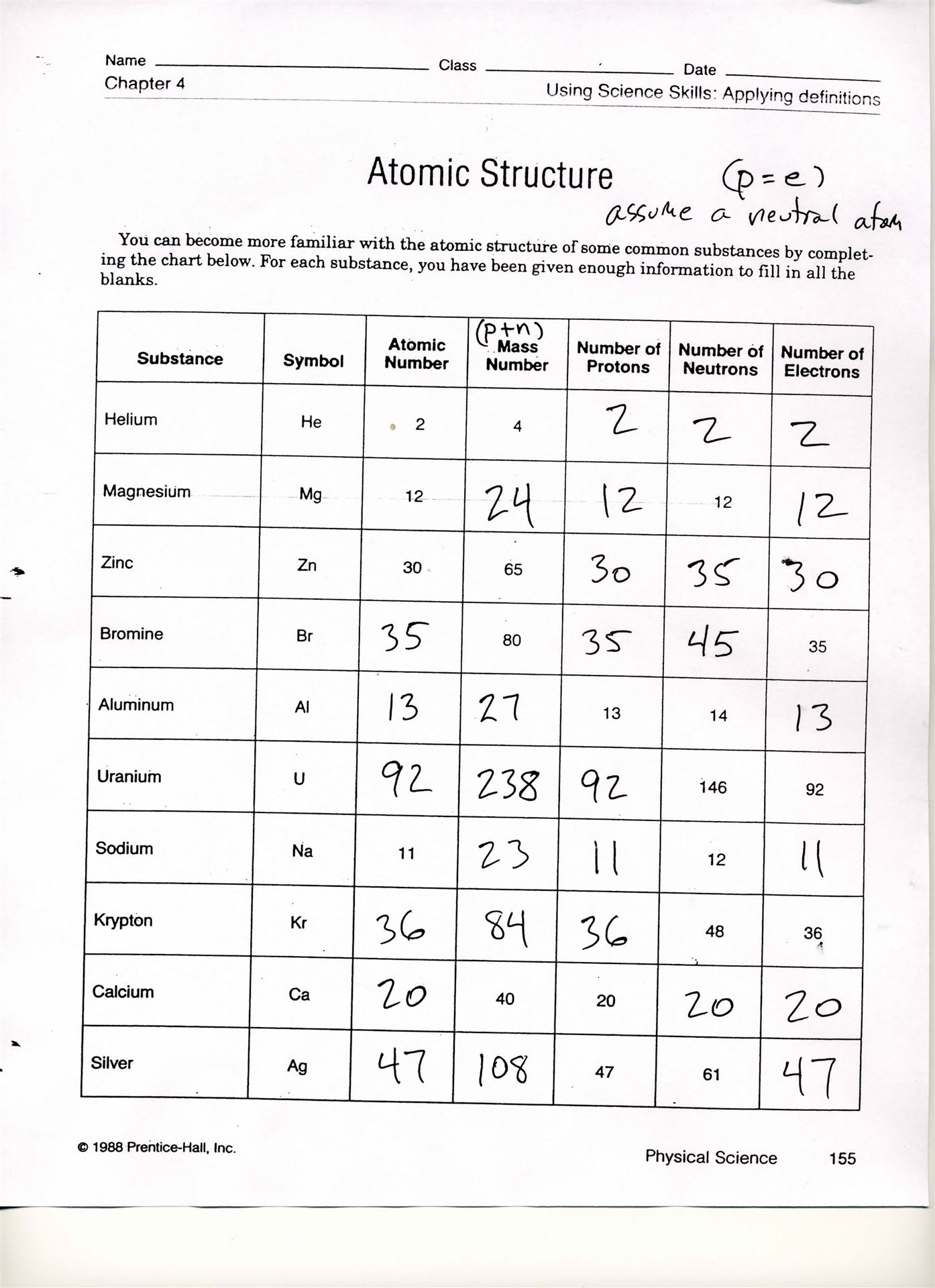 Atomic Structure And The Periodic Table Worksheet Answers F32 On