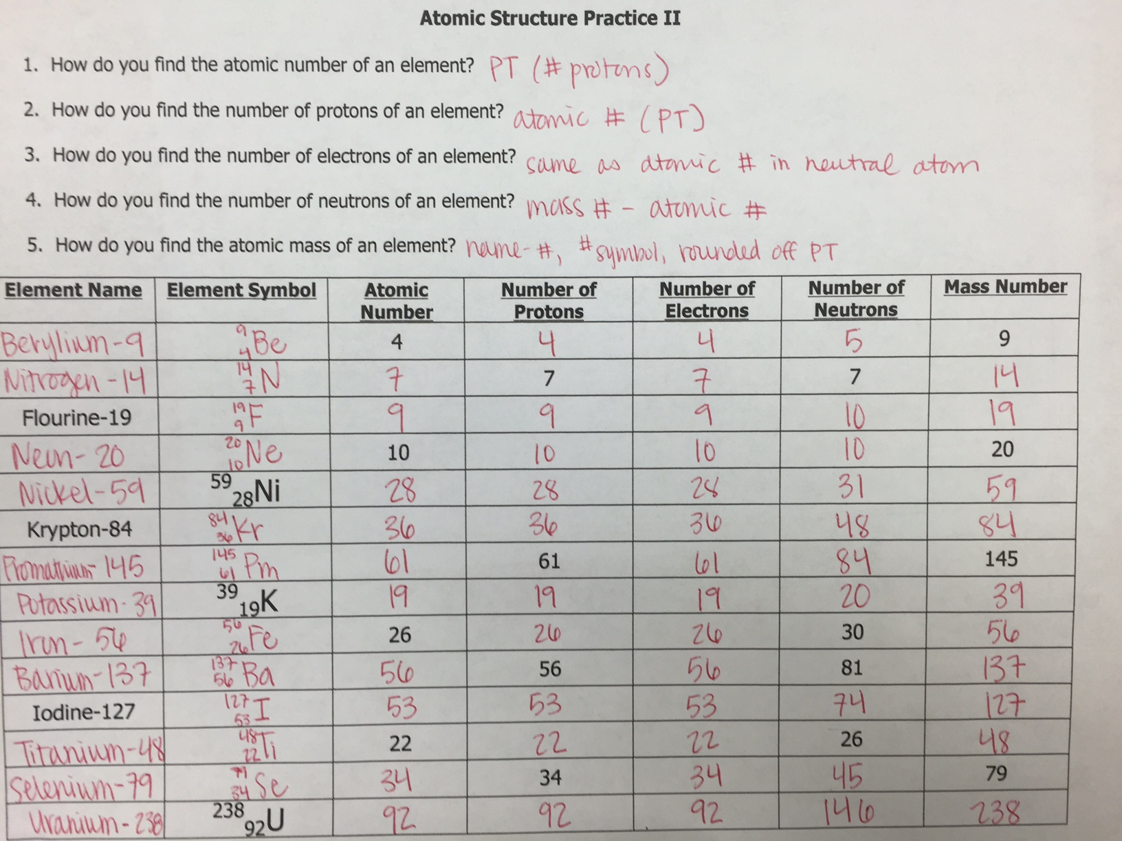Atomic Structure Chart Worksheet 1275743