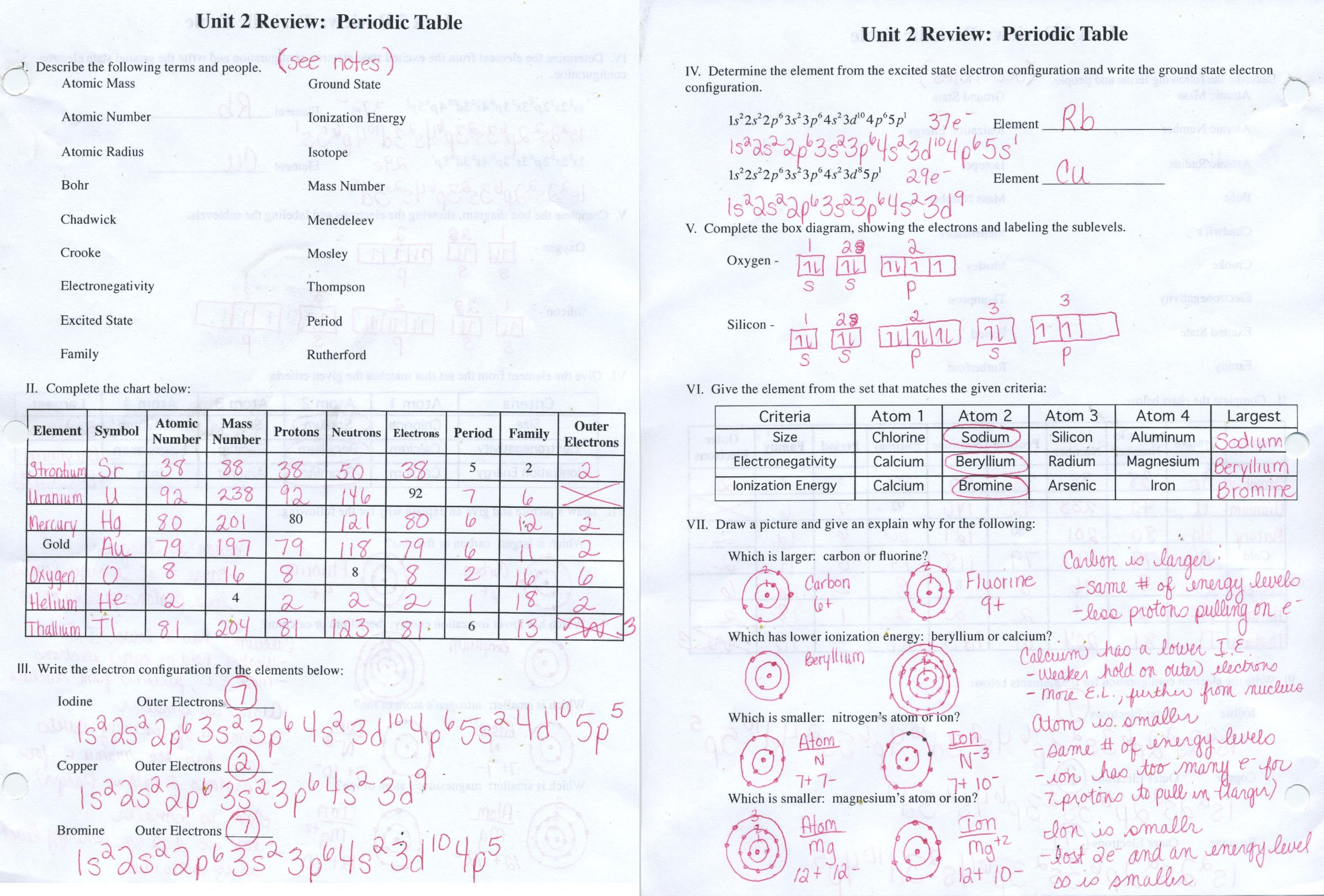 Atoms And The Periodic Table Worksheet Answers F31 About Remodel