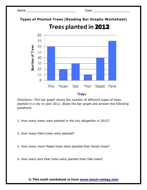 Bar Graph Worksheets 7th Grade
