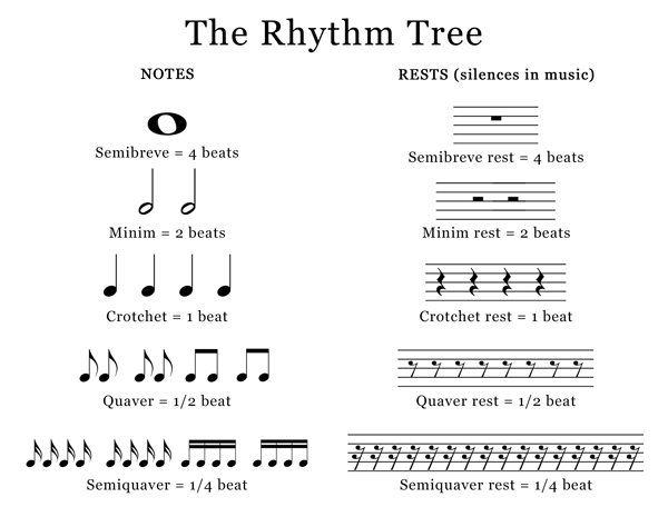 Beginning Rhythm Worksheets The Best Worksheets Image Collection