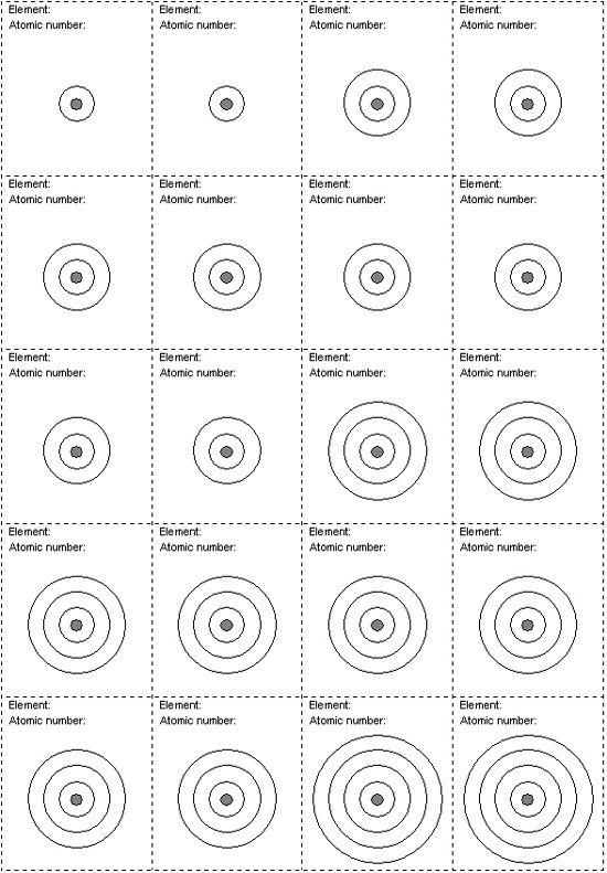 Bohr Atomic Model Worksheet