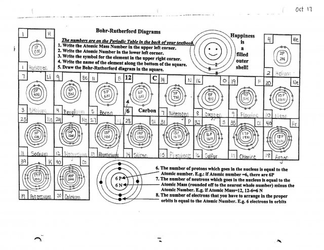 Bohr Atom Worksheet Bohr Atom Worksheet Solutions Bohr Atom