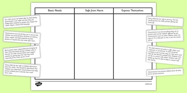 Categorising Children's Rights Worksheet   Activity Sheet
