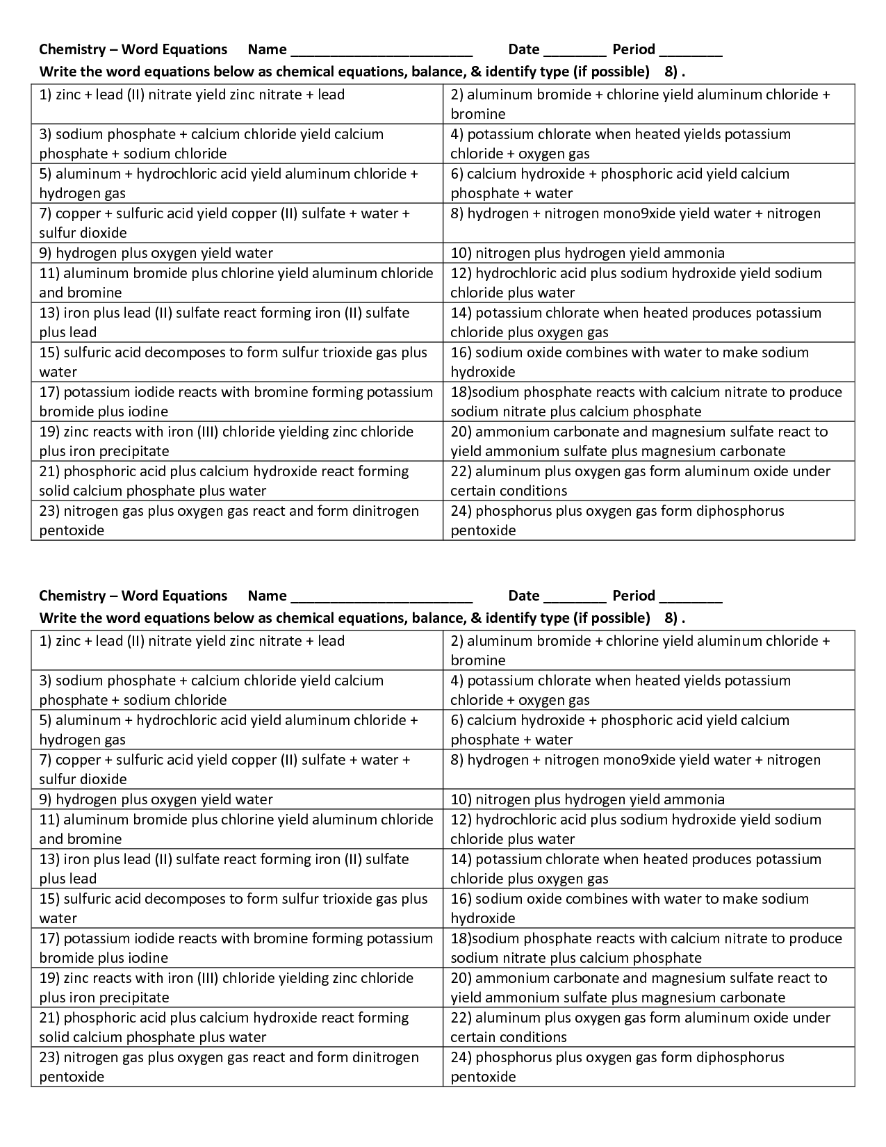 Chemical Word Equations Worksheet Answers The Best Worksheets