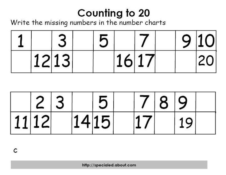 Collection Of Counting 1 To 20 Worksheets For Kindergarten