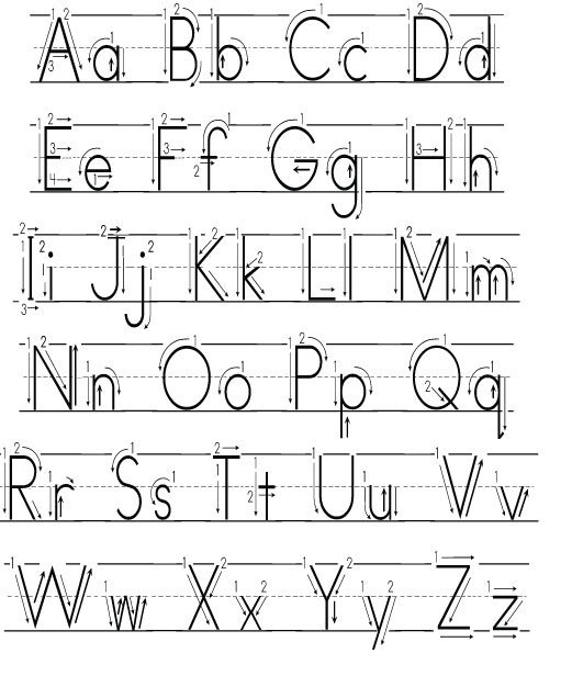 Collection Of Handwriting Worksheets With Directional Arrows
