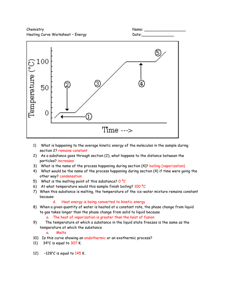 Collection Of Heating Curve Worksheet