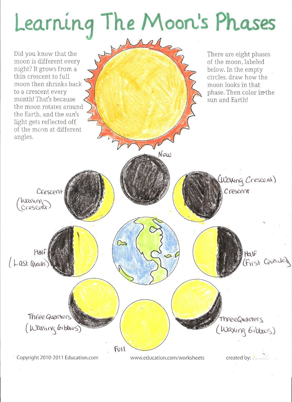 Collection Of Kindergarten Worksheets About The Moon